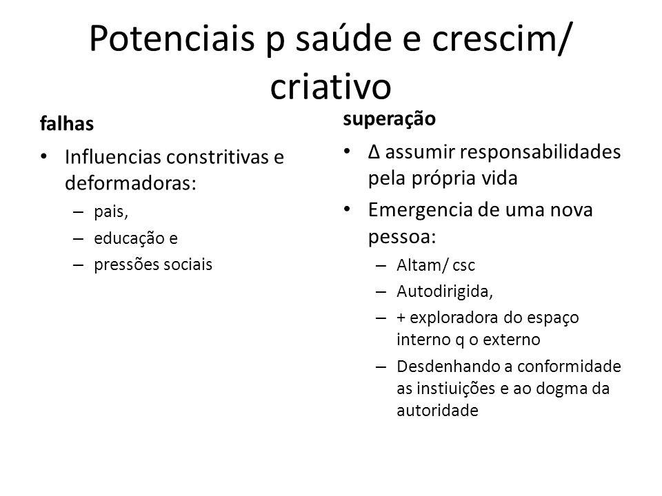 Potenciais p saúde e crescim/ criativo