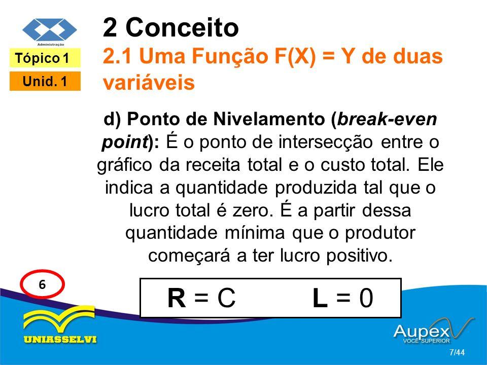 2 Conceito 2.1 Uma Função F(X) = Y de duas variáveis