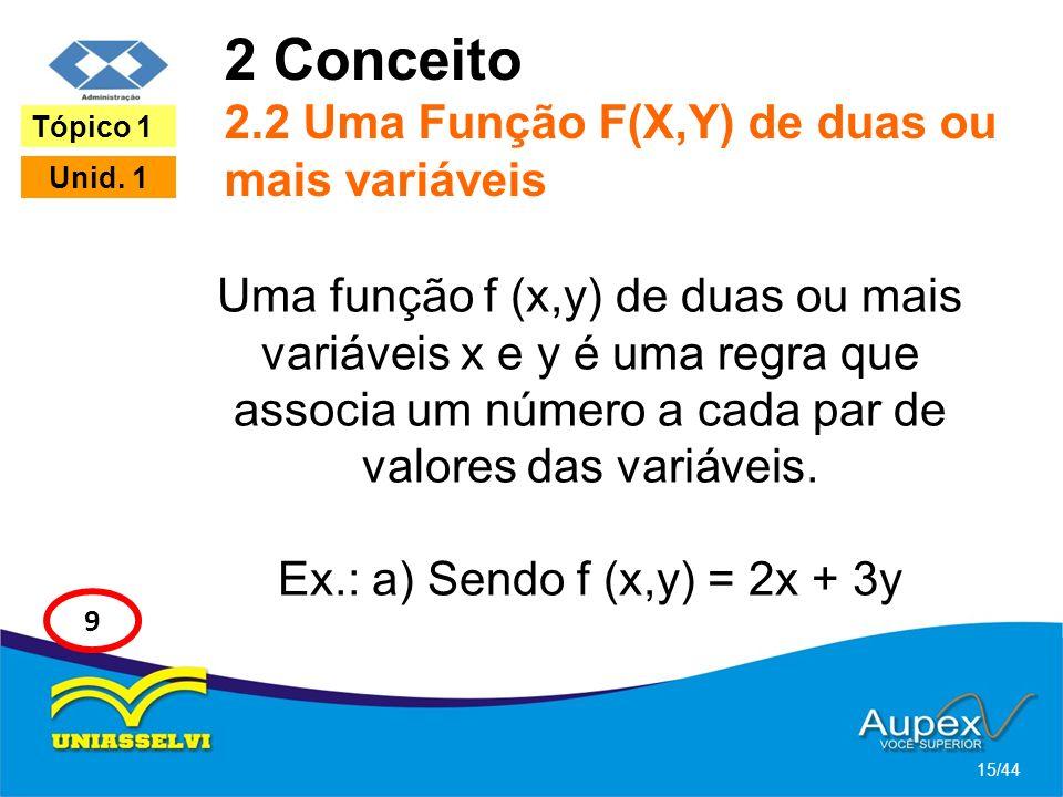 2 Conceito 2.2 Uma Função F(X,Y) de duas ou mais variáveis