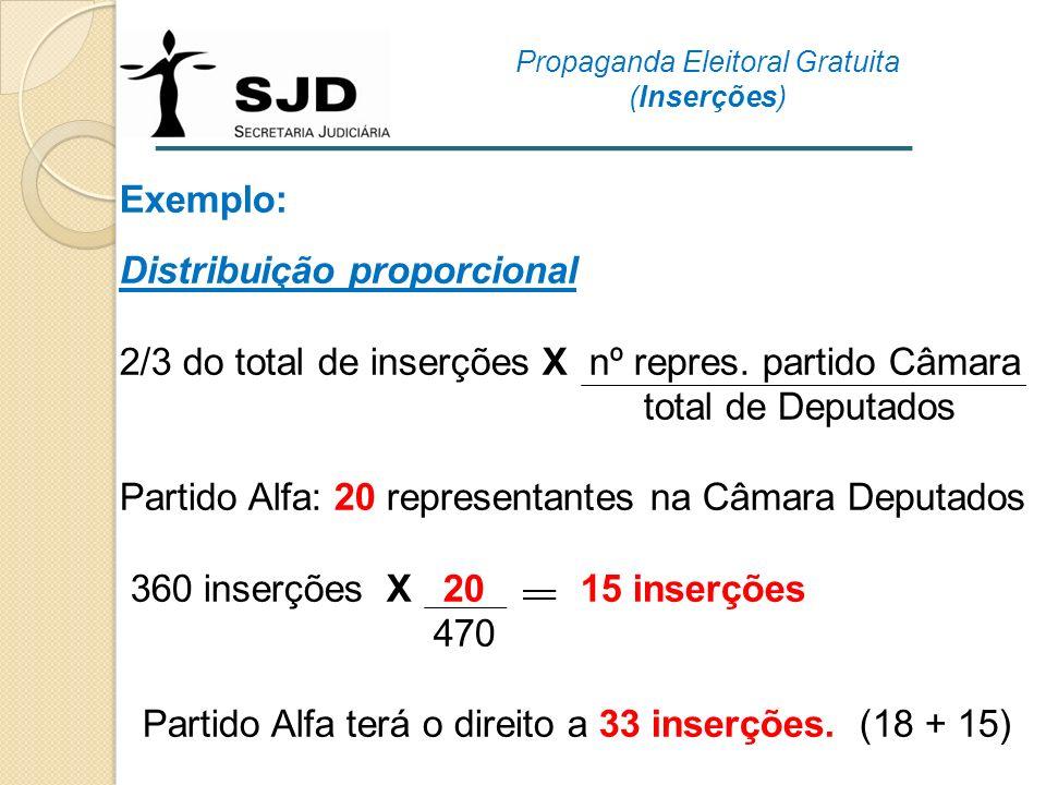Distribuição proporcional