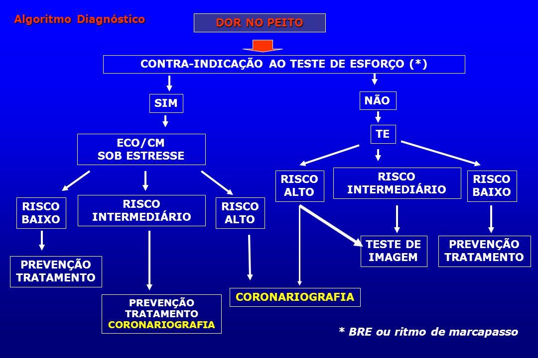 CONTRA-INDICAÇÃO AO TESTE DE ESFORÇO (*)