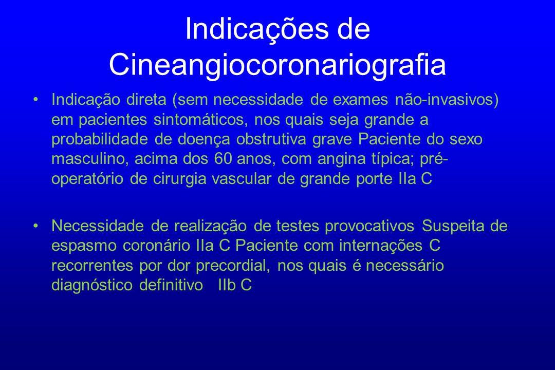 Indicações de Cineangiocoronariografia