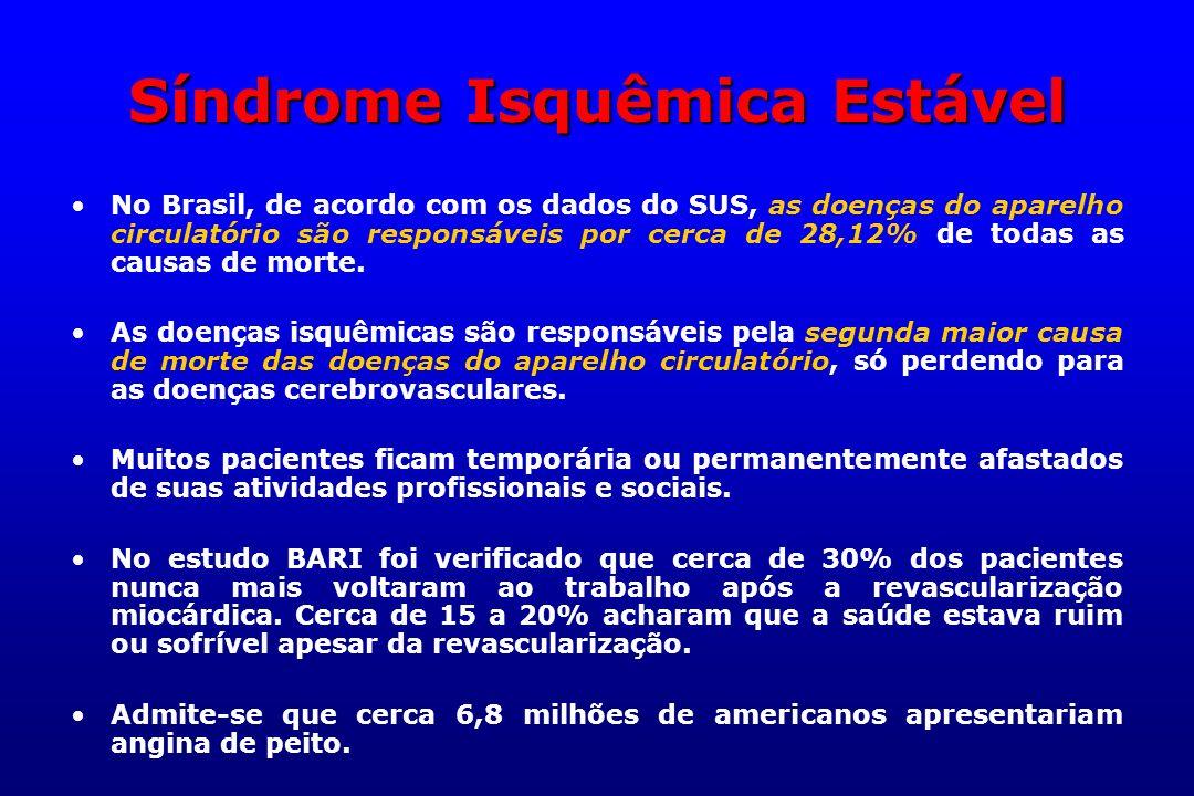 Síndrome Isquêmica Estável