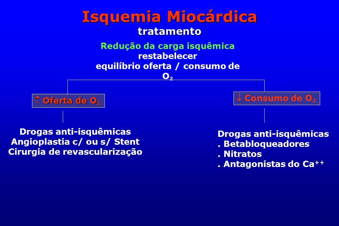Isquemia Miocárdica tratamento