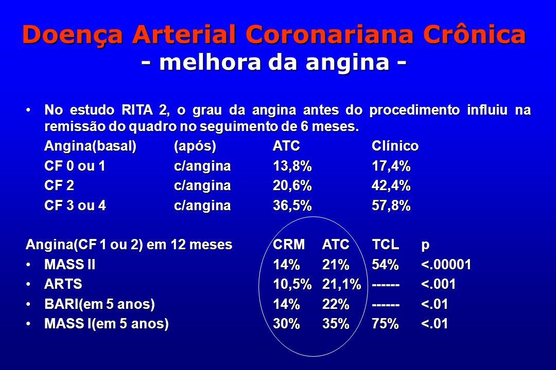 Doença Arterial Coronariana Crônica - melhora da angina -