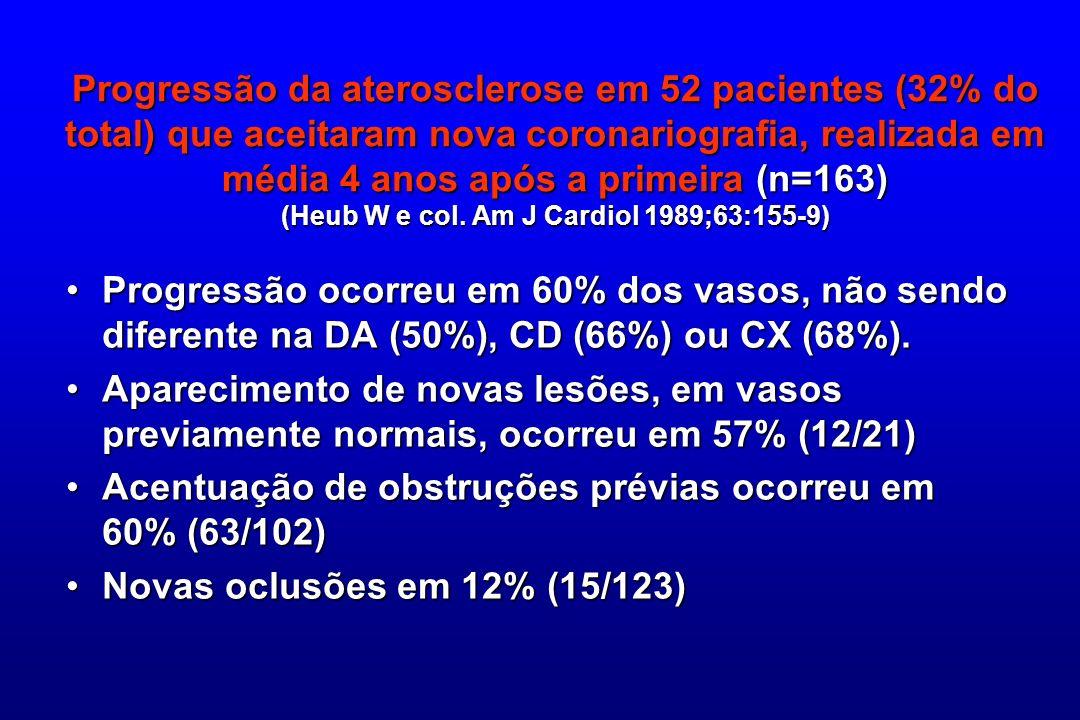 Progressão da aterosclerose em 52 pacientes (32% do total) que aceitaram nova coronariografia, realizada em média 4 anos após a primeira (n=163) (Heub W e col. Am J Cardiol 1989;63:155-9)