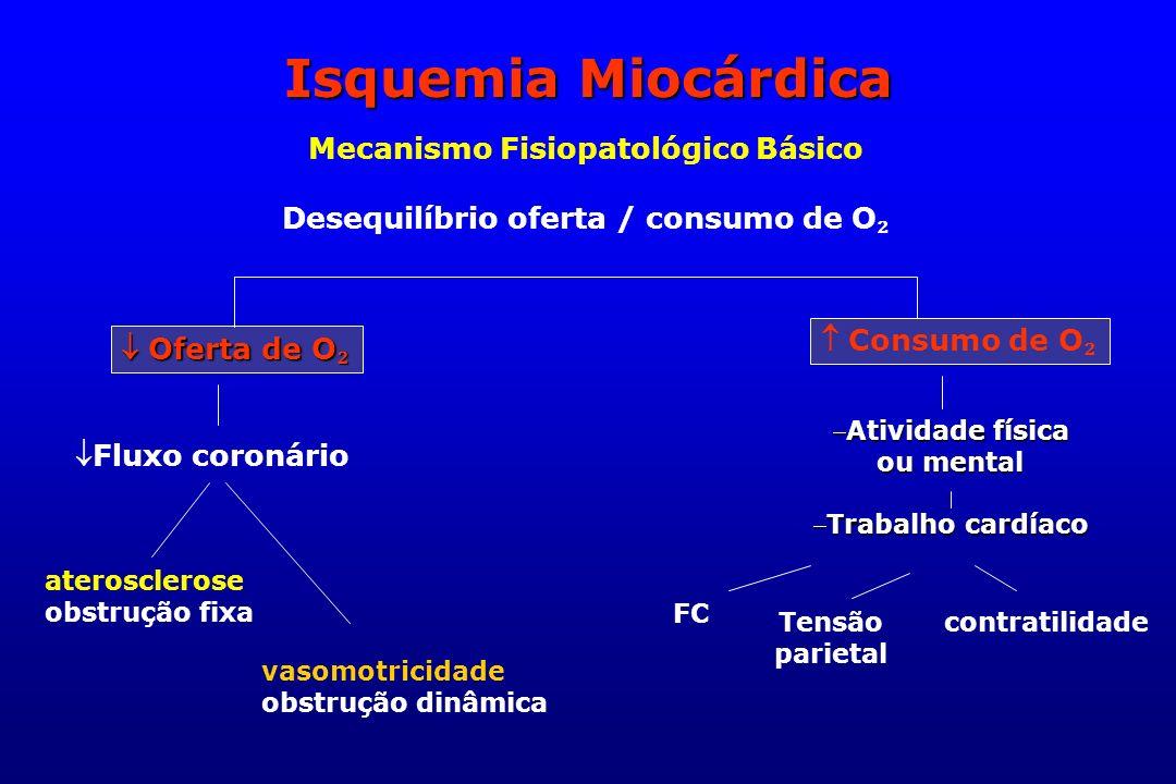 Mecanismo Fisiopatológico Básico Desequilíbrio oferta / consumo de O₂