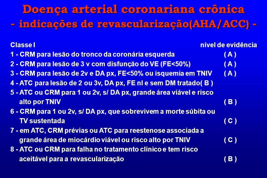 Doença arterial coronariana crônica - indicações de revascularização(AHA/ACC) -
