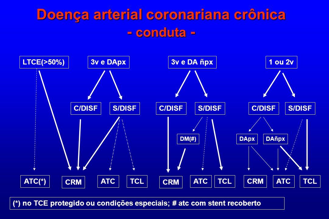 Doença arterial coronariana crônica - conduta -