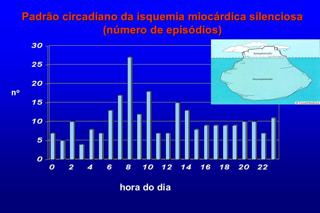 Padrão circadiano da isquemia miocárdica silenciosa