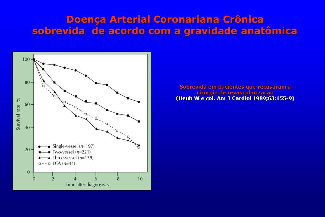 Doença Arterial Coronariana Crônica sobrevida de acordo com a gravidade anatômica
