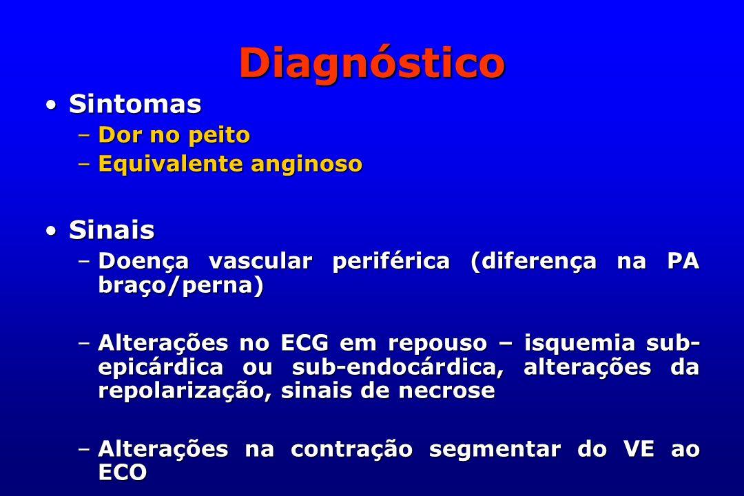 Diagnóstico Sintomas Sinais Dor no peito Equivalente anginoso