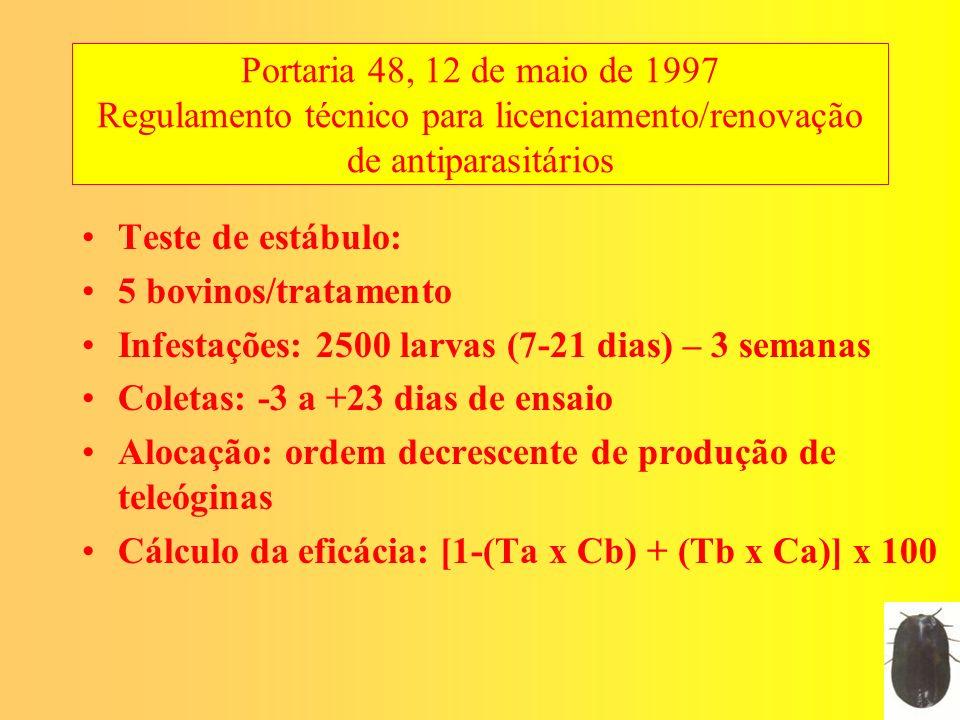 Portaria 48, 12 de maio de 1997 Regulamento técnico para licenciamento/renovação de antiparasitários