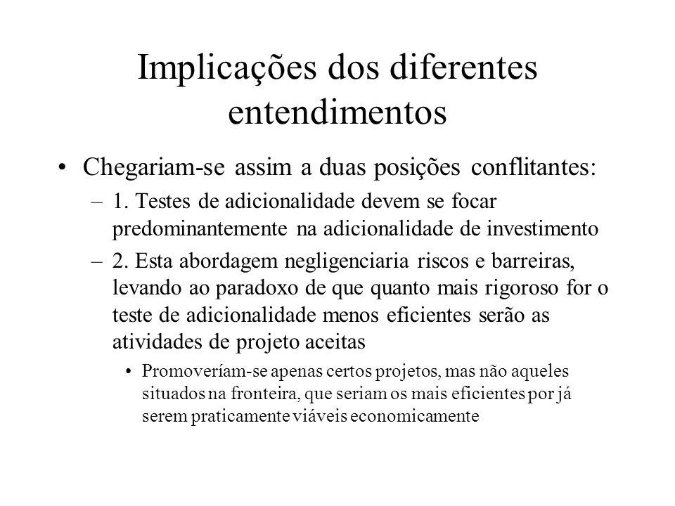 Implicações dos diferentes entendimentos