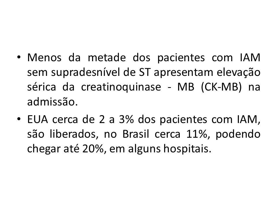 Menos da metade dos pacientes com IAM sem supradesnível de ST apresentam elevação sérica da creatinoquinase - MB (CK-MB) na admissão.
