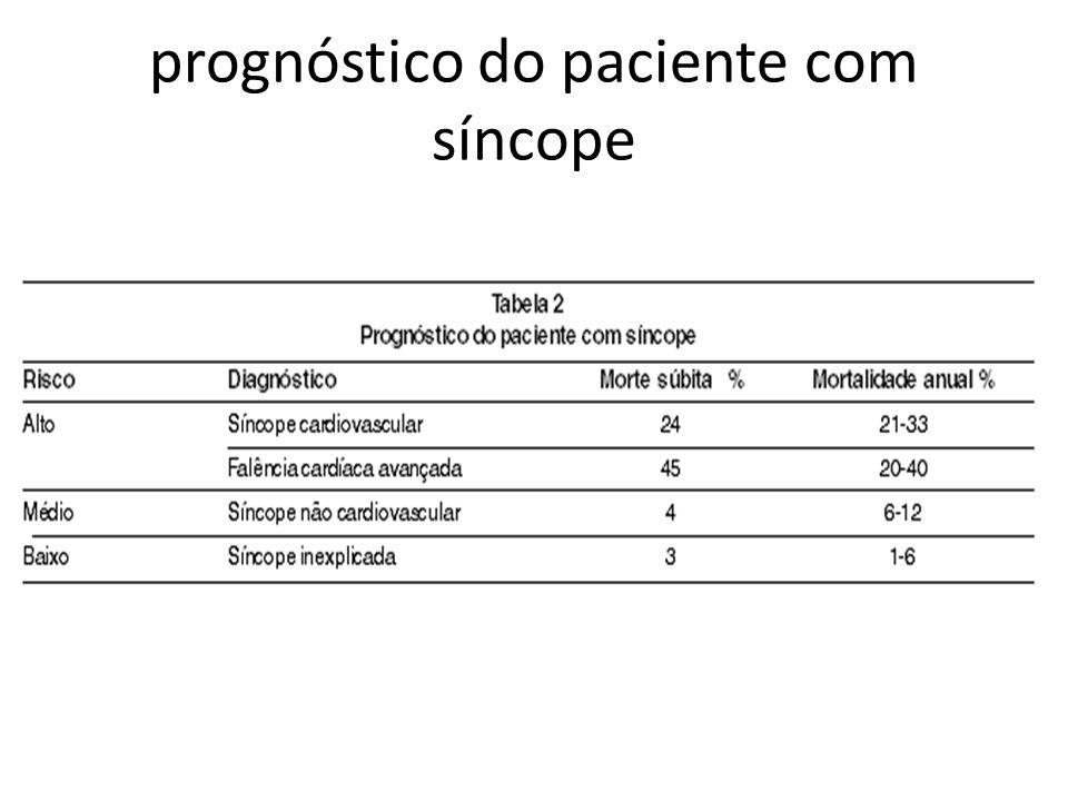prognóstico do paciente com síncope