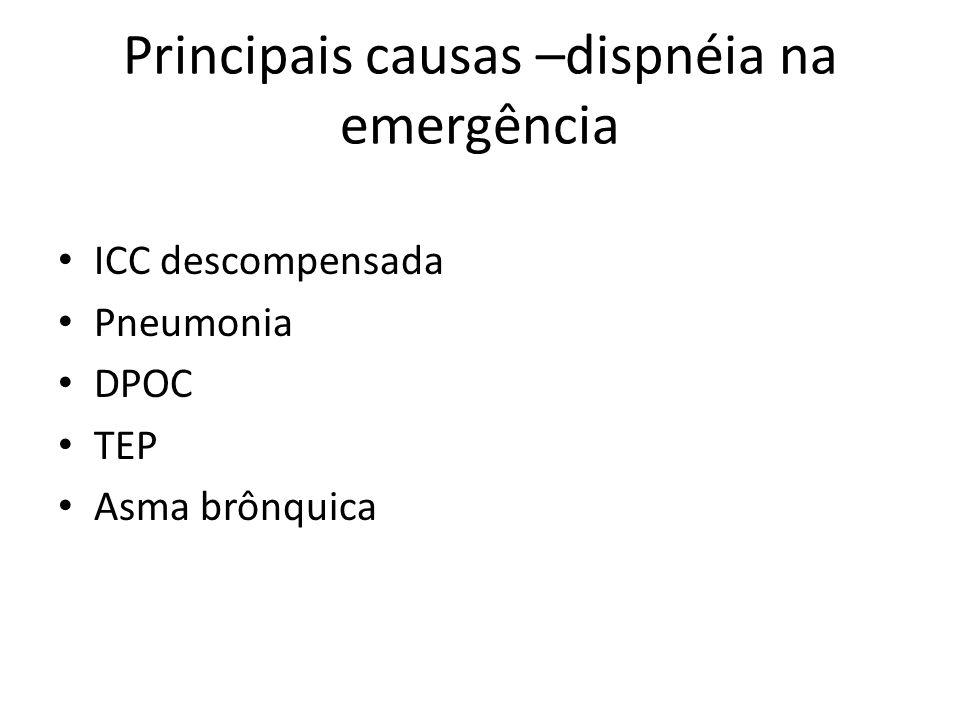 Principais causas –dispnéia na emergência