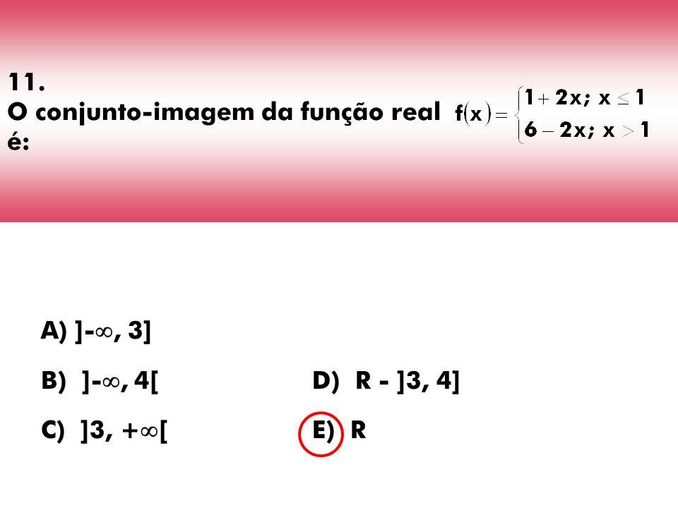 11. O conjunto-imagem da função real é:
