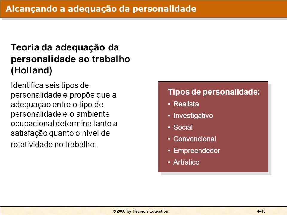 QUADRO 4-2 Tipologia de personalidades e ocupações congruentes de Holland