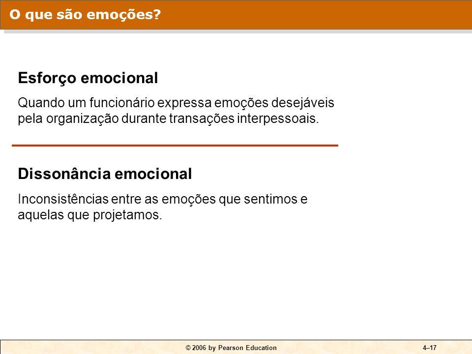Emoções sentidas Emoções demonstradas