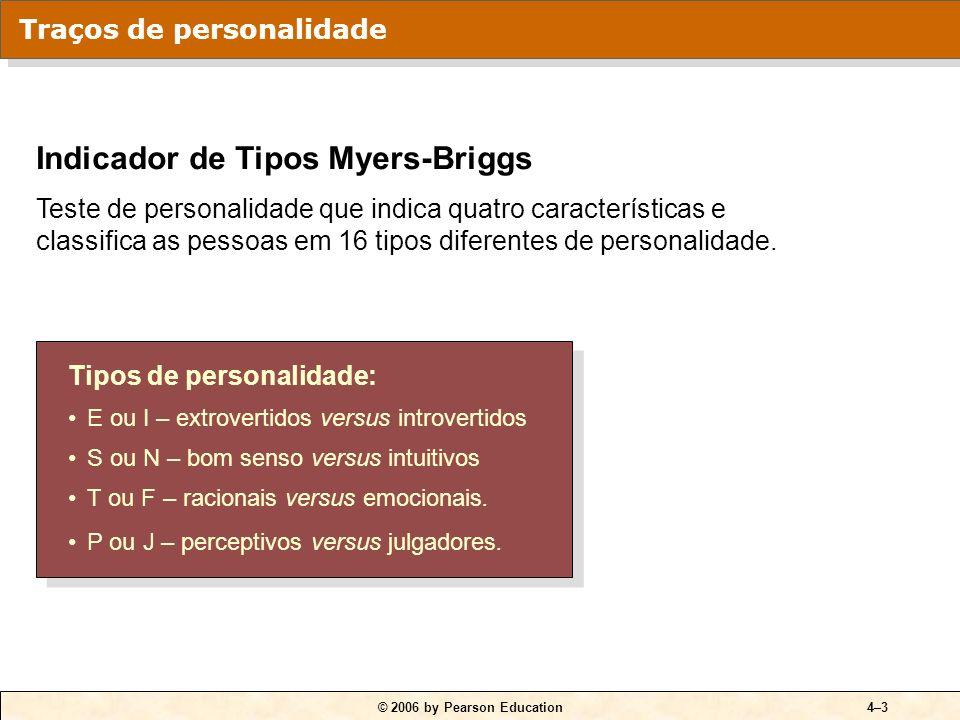 QUADRO 4-1 Dezesseis traços primários de Myers-Briggs