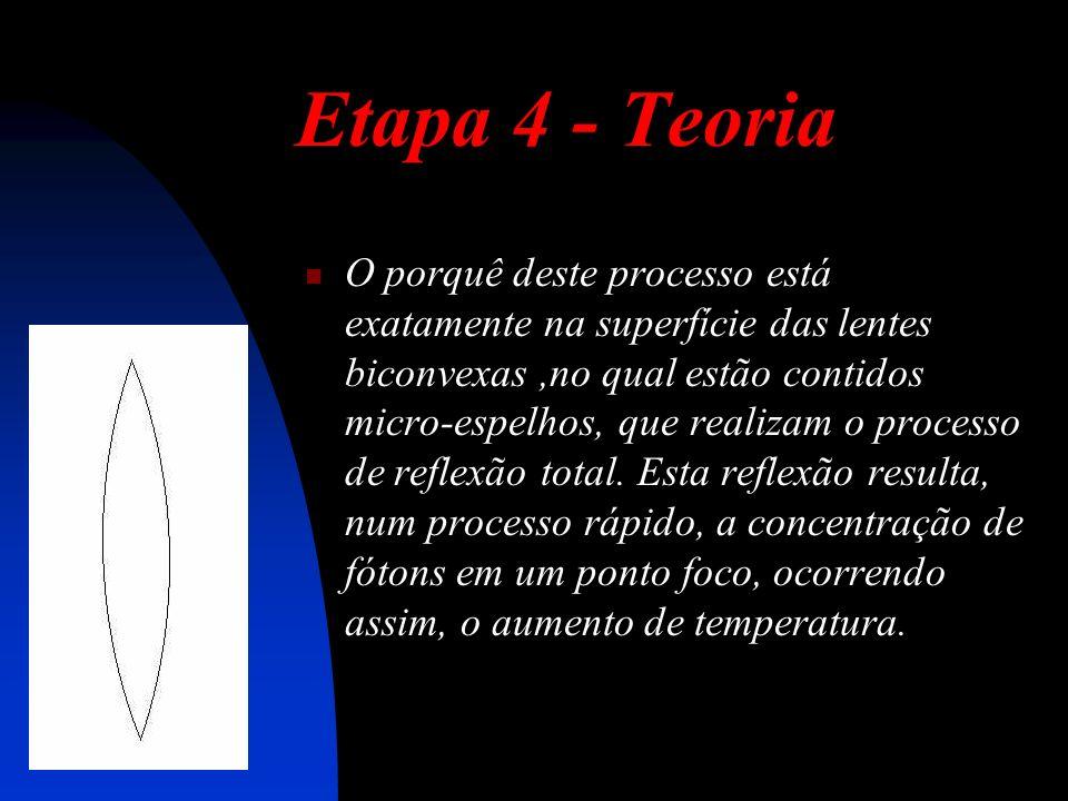 Etapa 4 - Teoria