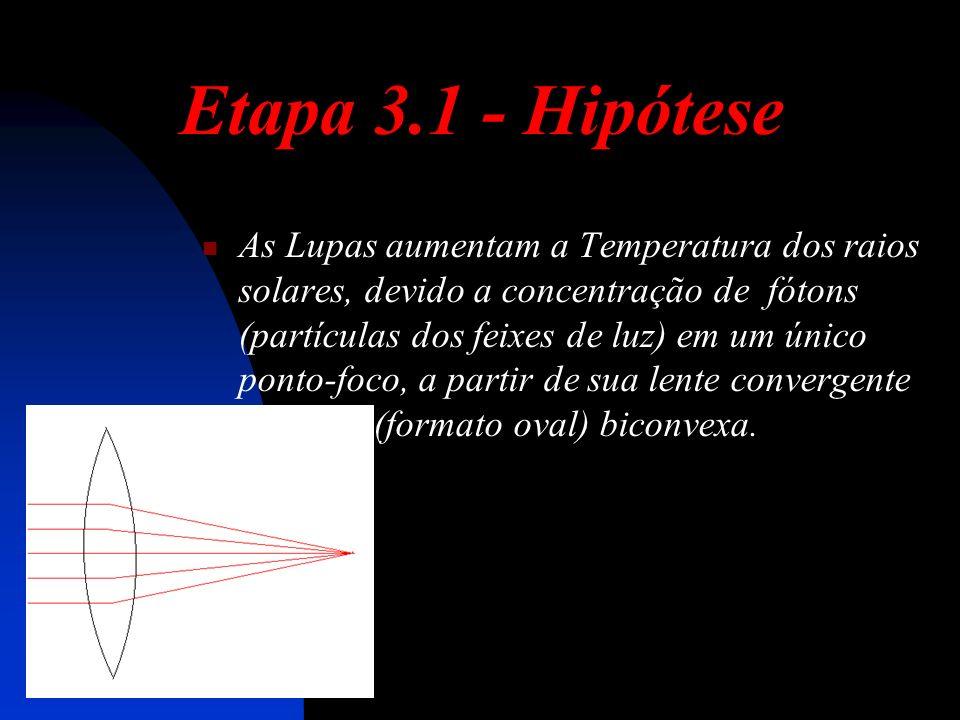 Etapa 3.1 - Hipótese