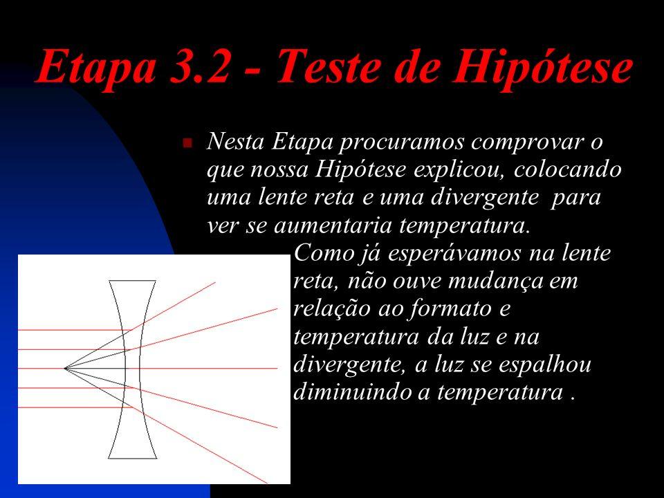 Etapa 3.2 - Teste de Hipótese