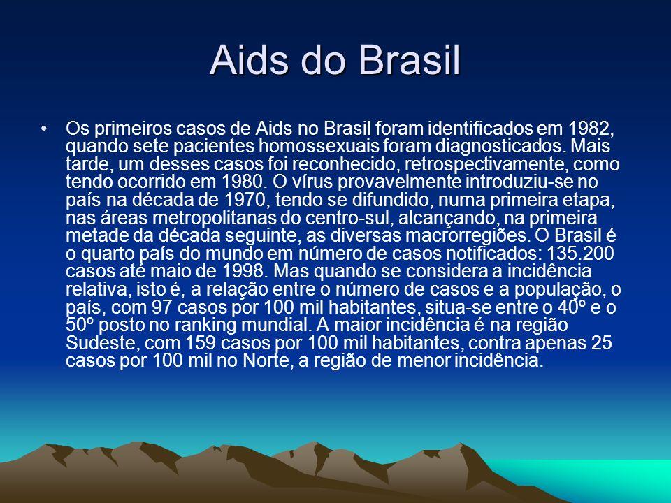 Aids do Brasil