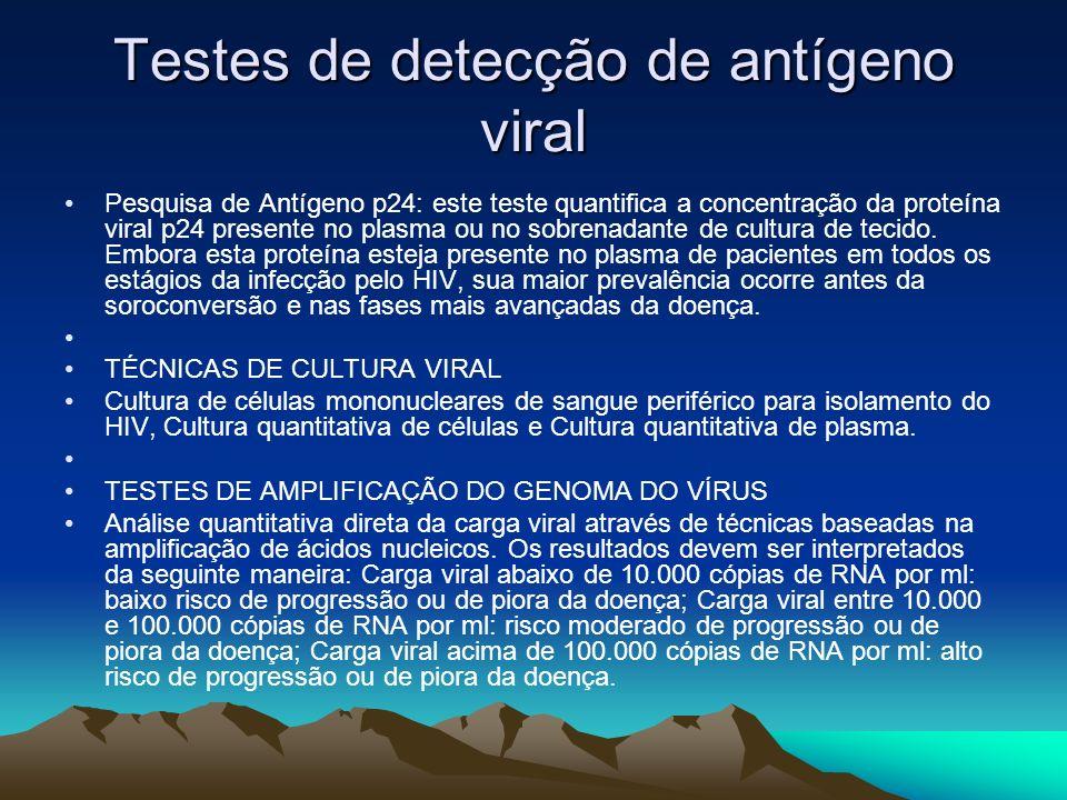 Testes de detecção de antígeno viral