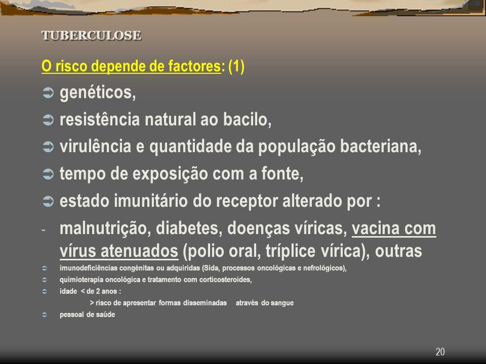resistência natural ao bacilo,