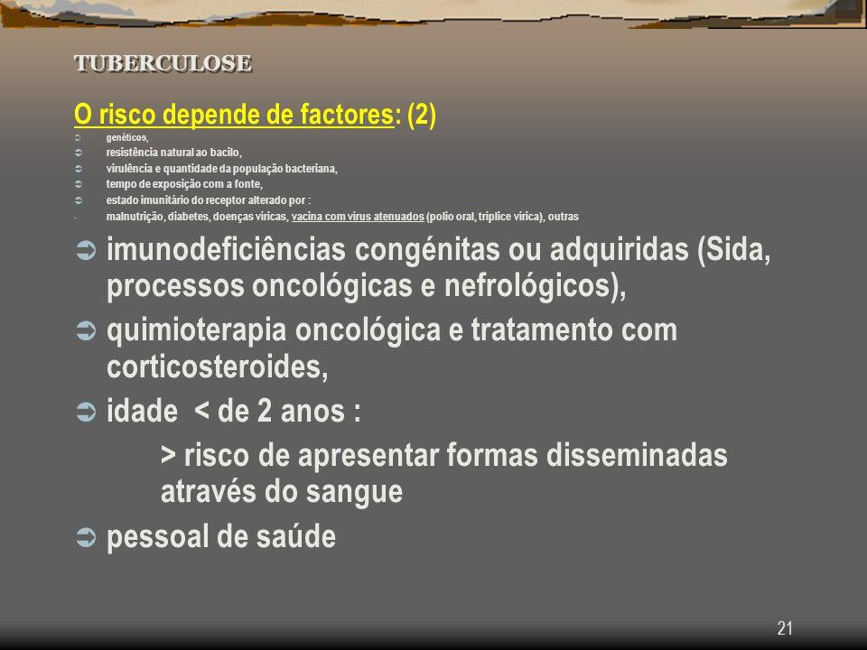 quimioterapia oncológica e tratamento com corticosteroides,