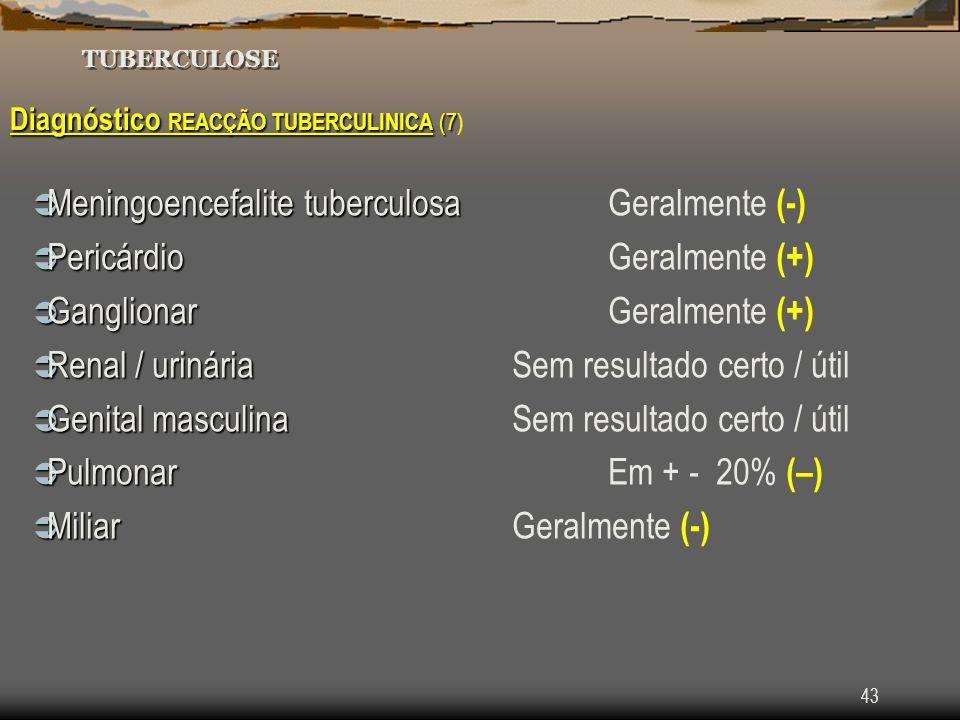 Meningoencefalite tuberculosa Geralmente (-) Pericárdio Geralmente (+)