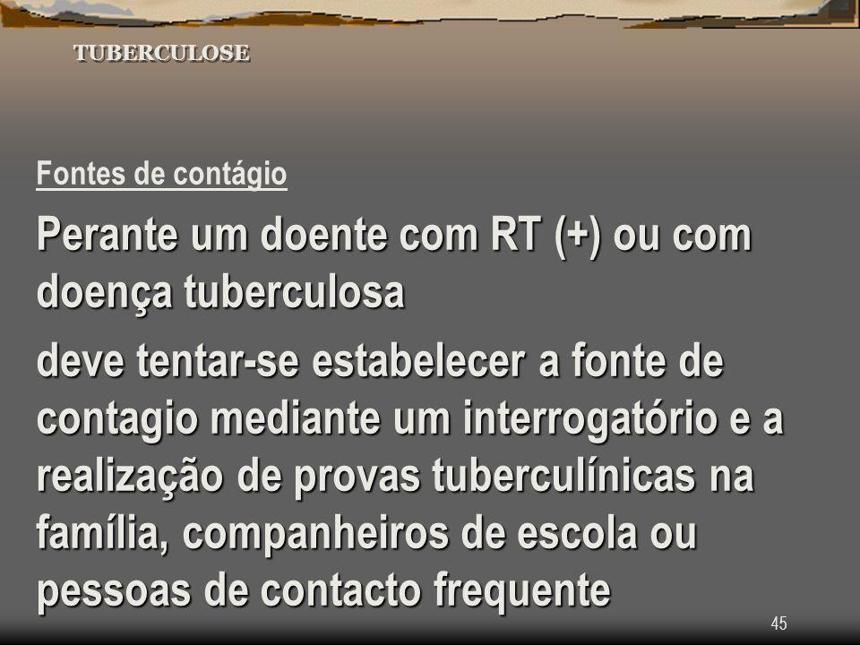 Perante um doente com RT (+) ou com doença tuberculosa