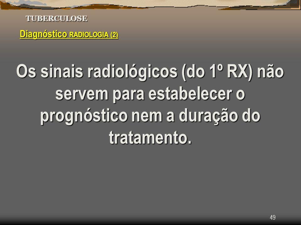 Tuberculose TUBERCULOSE. Diagnóstico RADIOLOGIA (2)