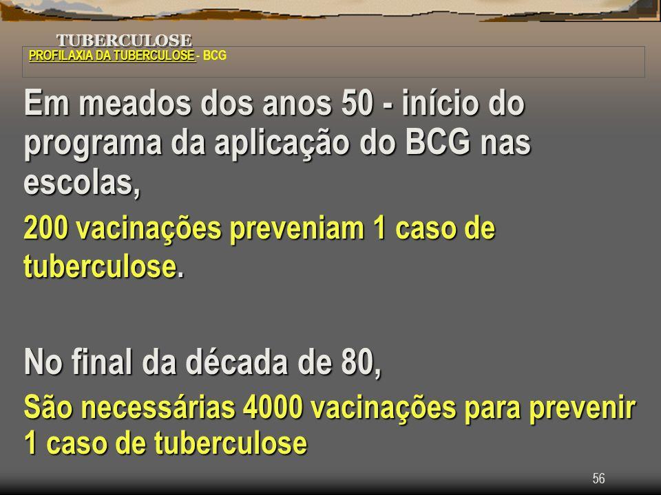 Tuberculose TUBERCULOSE. PROFILAXIA DA TUBERCULOSE - BCG. Em meados dos anos 50 - início do programa da aplicação do BCG nas escolas,
