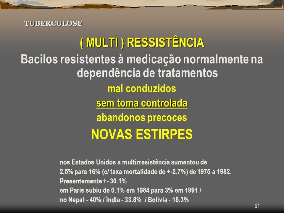 NOVAS ESTIRPES ( MULTI ) RESSISTÊNCIA