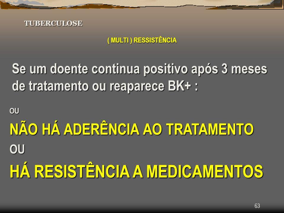 HÁ RESISTÊNCIA A MEDICAMENTOS