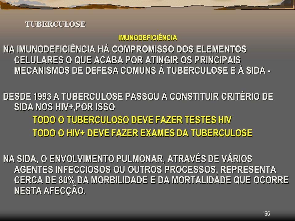 TODO O TUBERCULOSO DEVE FAZER TESTES HIV