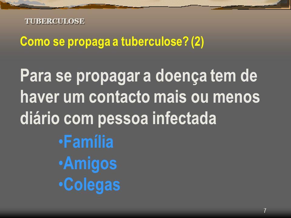 Tuberculose TUBERCULOSE. Como se propaga a tuberculose (2)