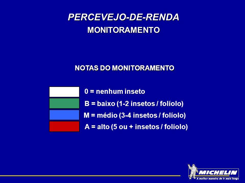 PERCEVEJO-DE-RENDA MONITORAMENTO NOTAS DO MONITORAMENTO