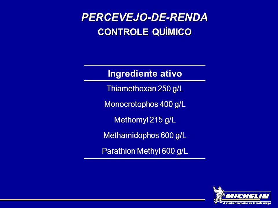 PERCEVEJO-DE-RENDA CONTROLE QUÍMICO Ingrediente ativo