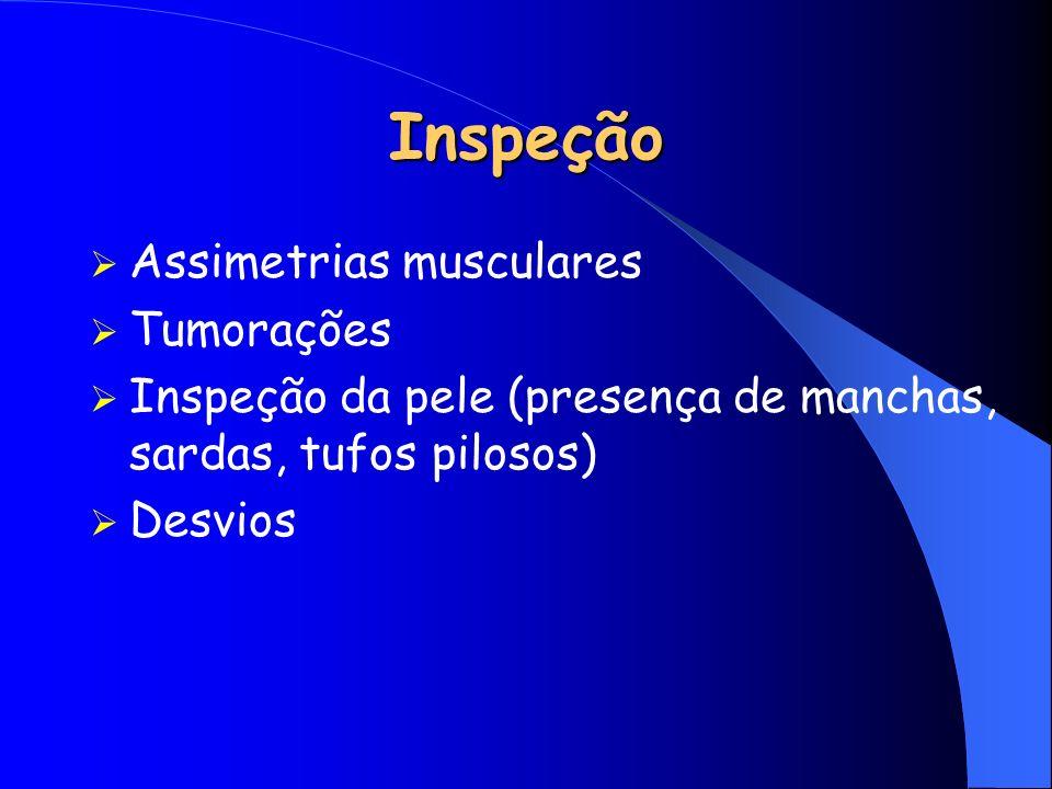 Inspeção Assimetrias musculares Tumorações