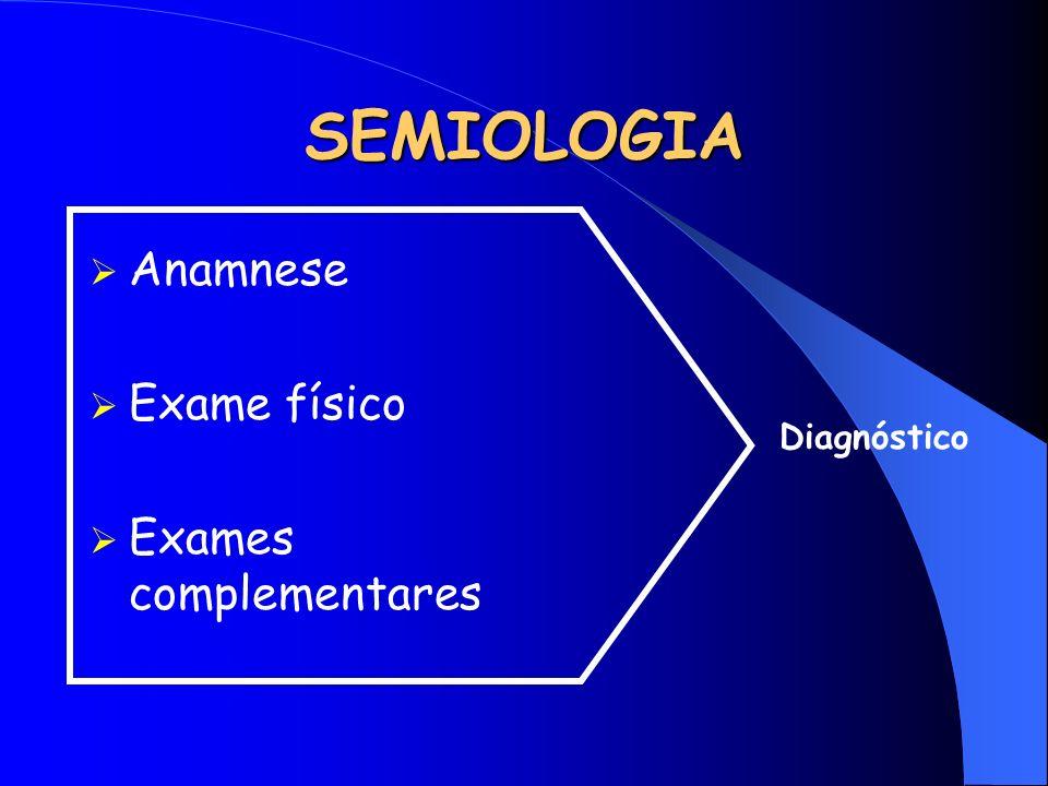 SEMIOLOGIA Anamnese Exame físico Exames complementares Diagnóstico