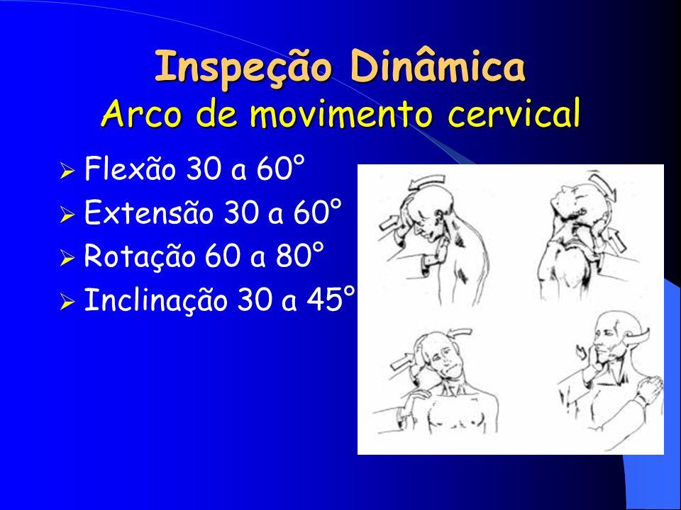 Inspeção Dinâmica Arco de movimento cervical