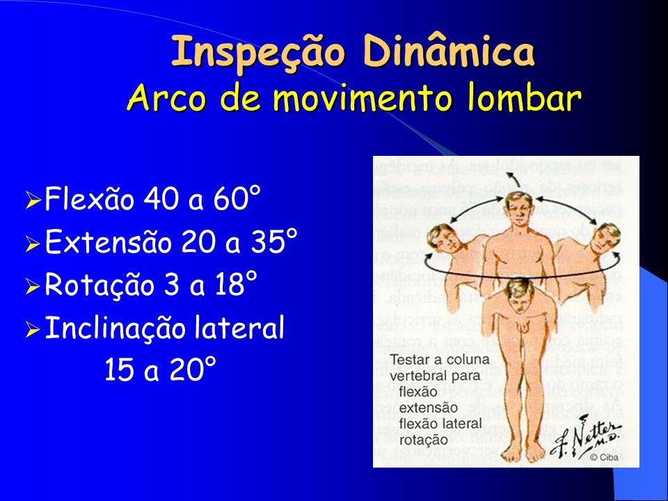 Inspeção Dinâmica Arco de movimento lombar