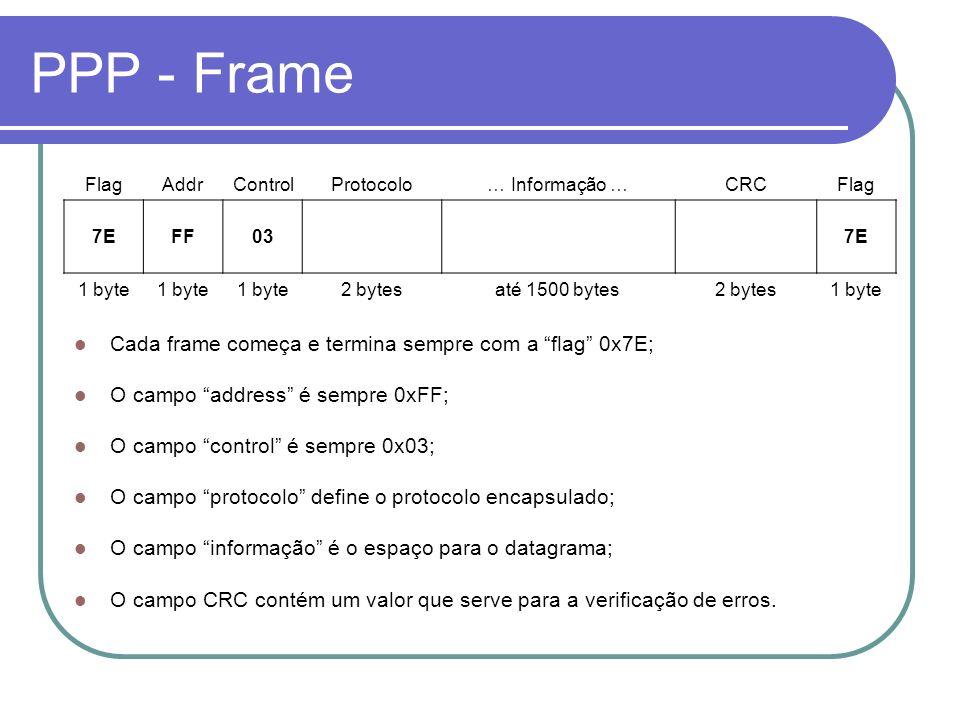 PPP - Frame Cada frame começa e termina sempre com a flag 0x7E;