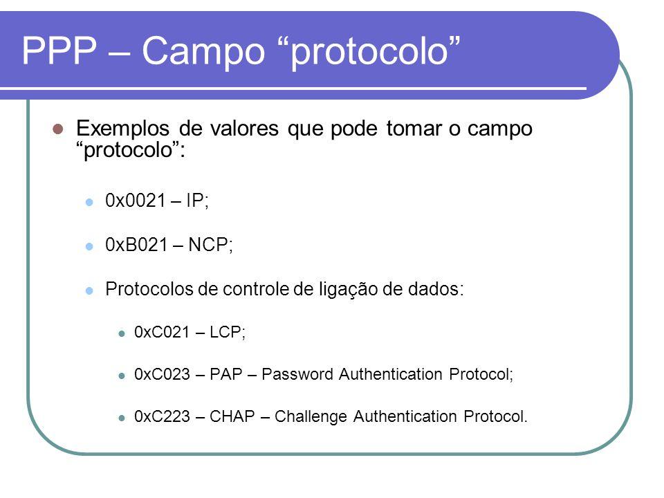 PPP – Campo protocolo