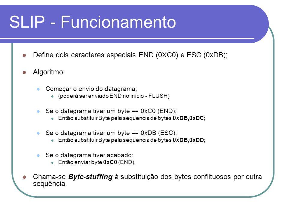 SLIP - Funcionamento Define dois caracteres especiais END (0XC0) e ESC (0xDB); Algoritmo: Começar o envio do datagrama;
