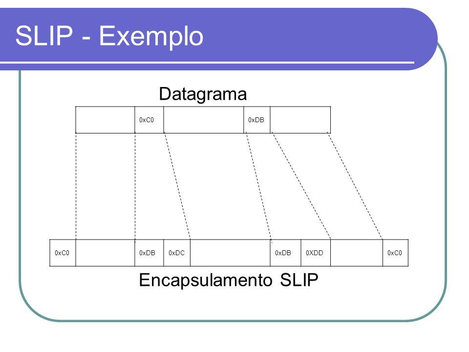 SLIP - Exemplo Datagrama 0xC0 0xDB 0xDC 0XDD Encapsulamento SLIP
